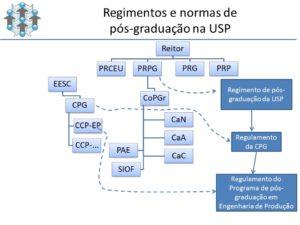 imagem-regras-USP-v2